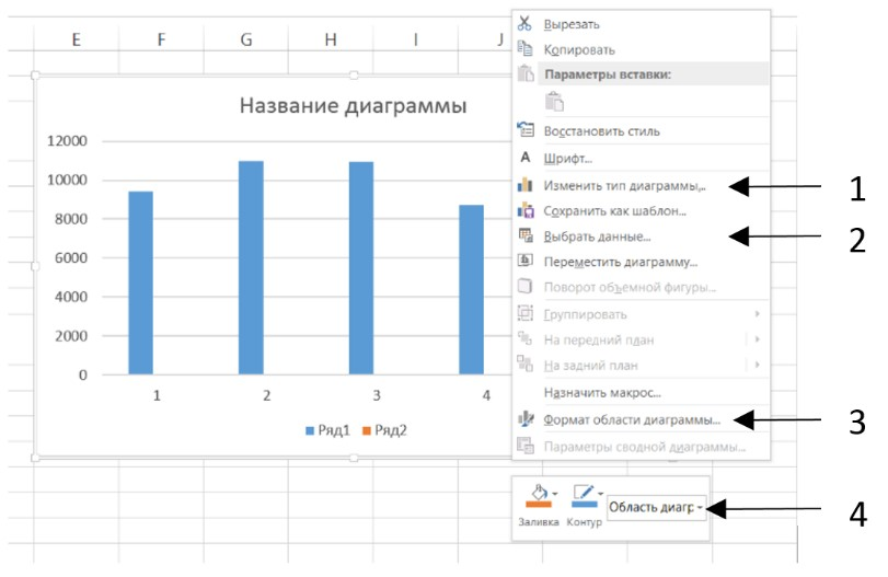 В диаграмме, показанной ниже, Вы решили для большей наглядности изменить масштаб горизонтальной оси, задав максимальное значение 3. По какому пункту меню Вам нужно перейти?